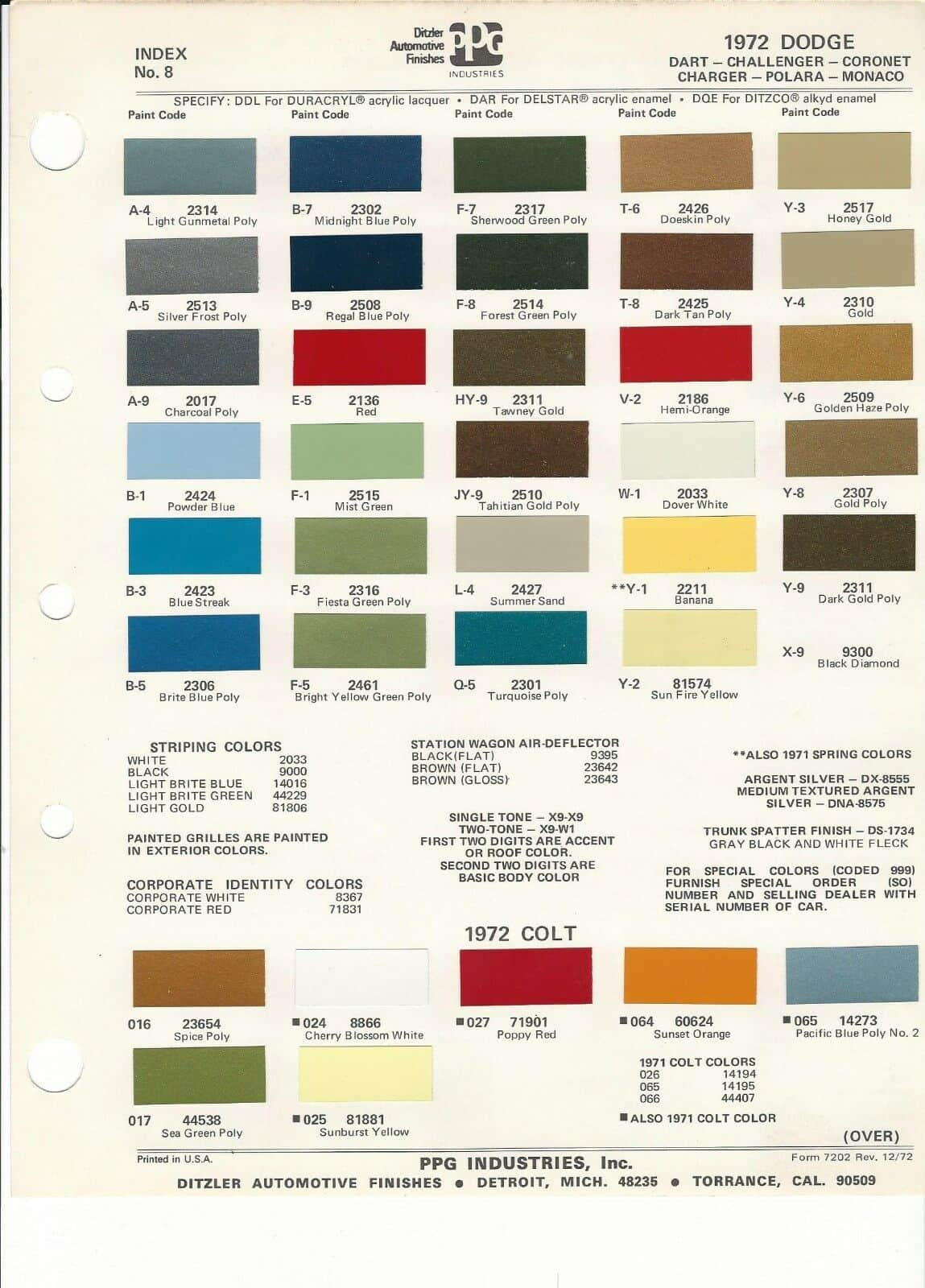1972 Dodge Charger Car Paint Colors Urechem Urekem